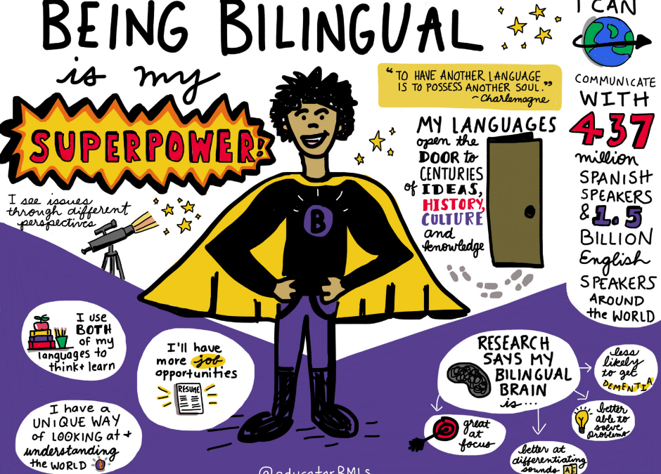 #SKETCHNOTE: Being Bilingual is my Superpower!