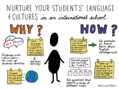 Nurture your Students' Language & Cultures