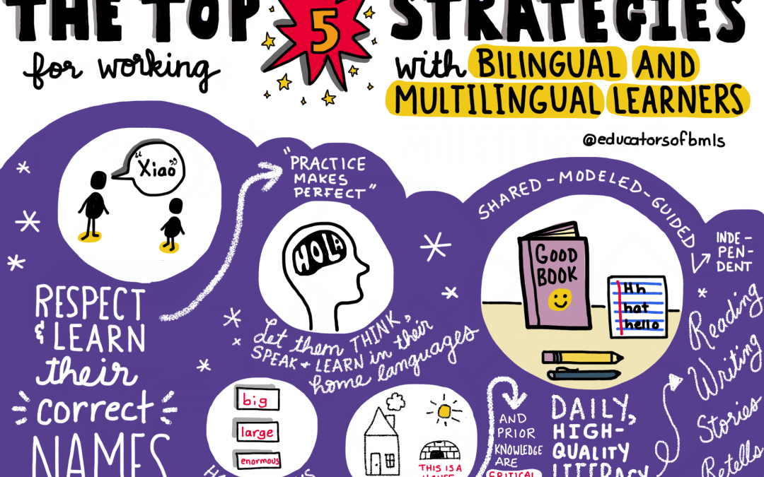 #SKETCHNOTE: The TOP 5 Strategies for Working with Bilingual & Multilingual Learners (BMLs, EAL, EAL/ESL Students)